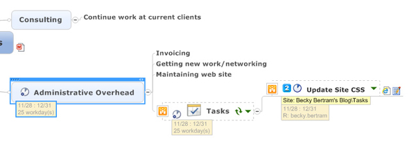 Mind Manager SharePoint Integration